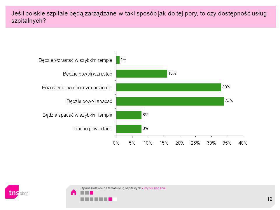 Jeśli polskie szpitale będą zarządzane w taki sposób jak do tej pory, to czy dostępność usług szpitalnych