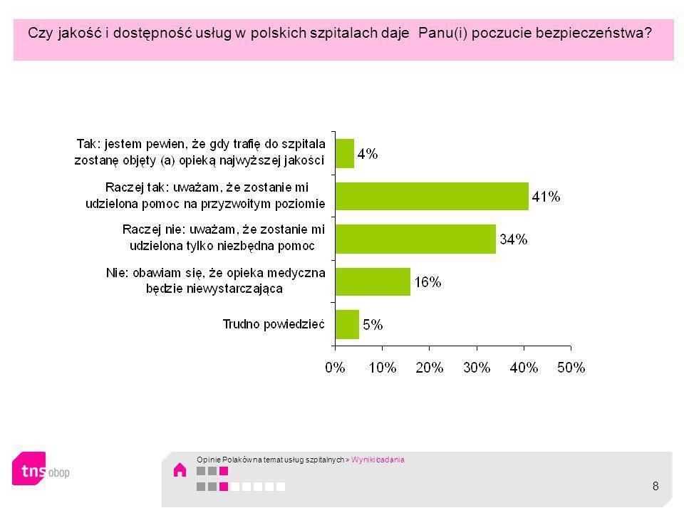 Czy jakość i dostępność usług w polskich szpitalach daje Panu(i) poczucie bezpieczeństwa