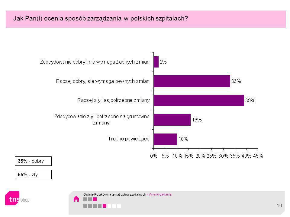 Jak Pan(i) ocenia sposób zarządzania w polskich szpitalach