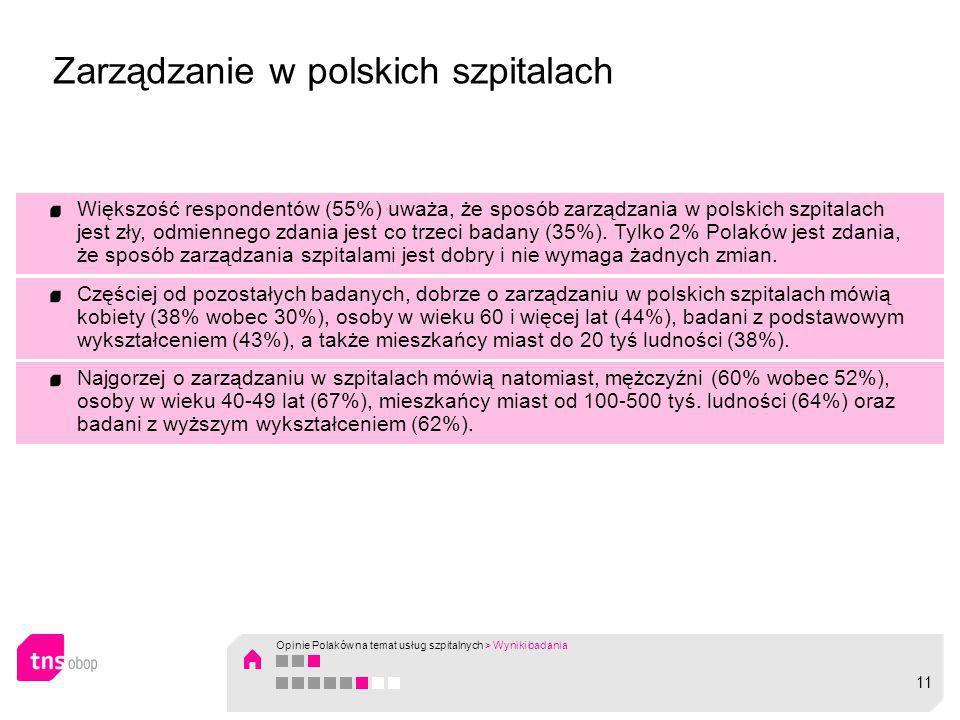 Zarządzanie w polskich szpitalach