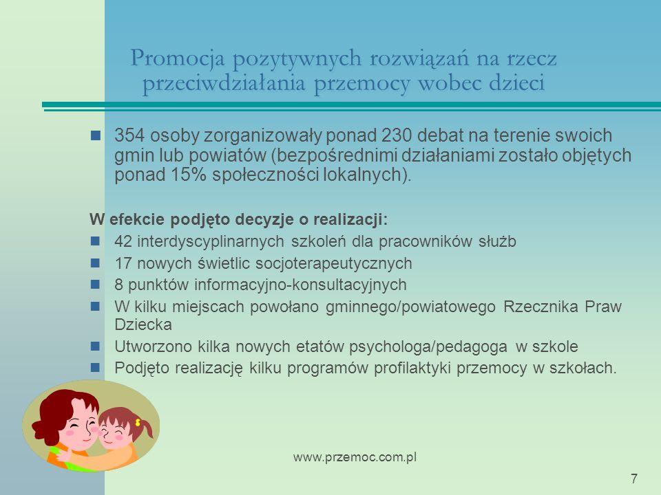 KampaniaPromocja pozytywnych rozwiązań na rzecz przeciwdziałania przemocy wobec dzieci.
