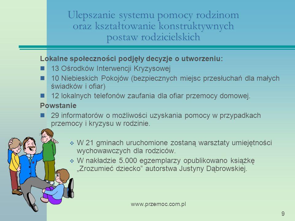 KampaniaUlepszanie systemu pomocy rodzinom oraz kształtowanie konstruktywnych postaw rodzicielskich.