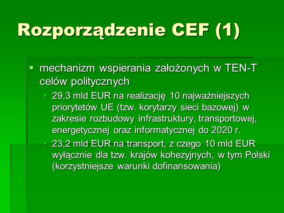 Rozporządzenie CEF (1) mechanizm wspierania założonych w TEN-T celów politycznych.