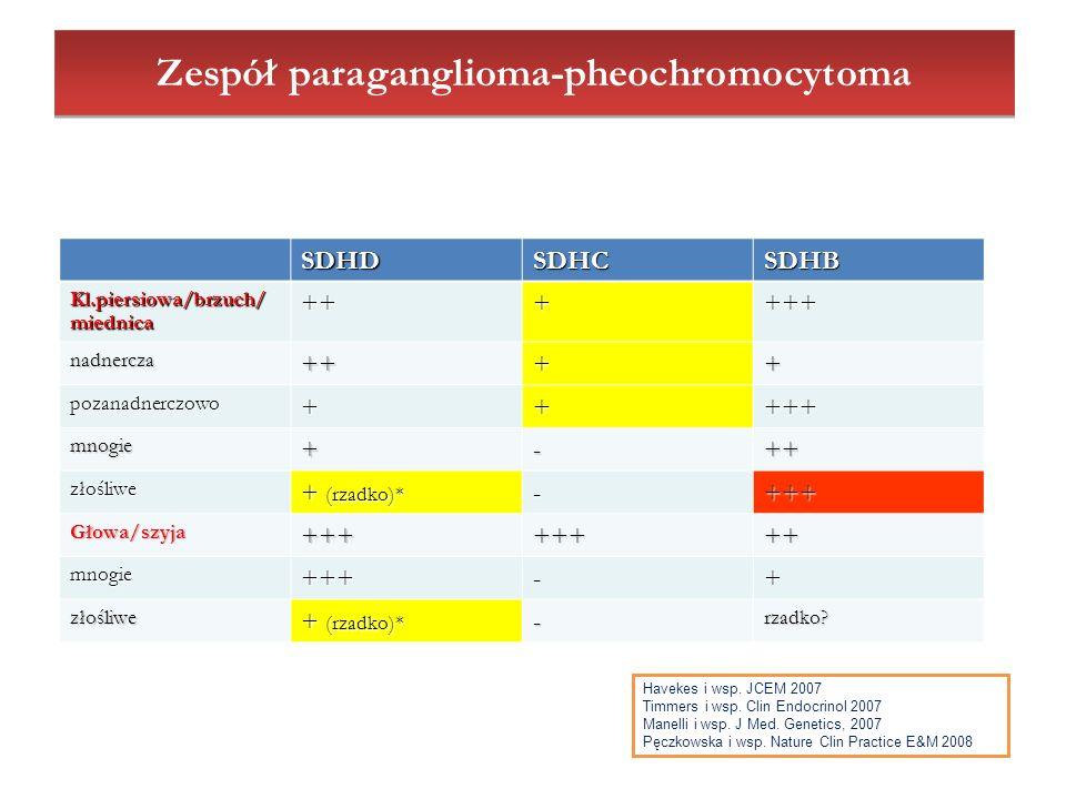 Zespół paraganglioma-pheochromocytoma