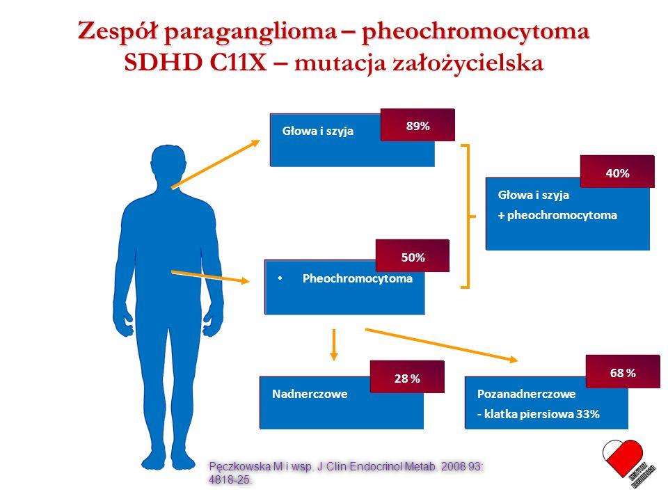 Zespół paraganglioma – pheochromocytoma SDHD C11X – mutacja założycielska