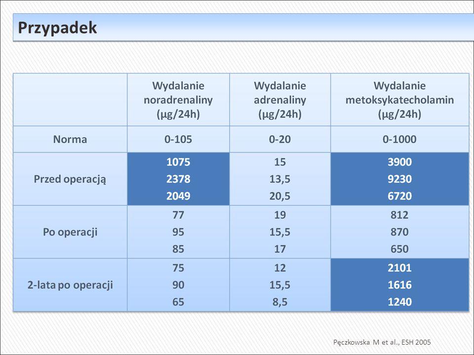 Przypadek Pęczkowska M et al., ESH 2005 62
