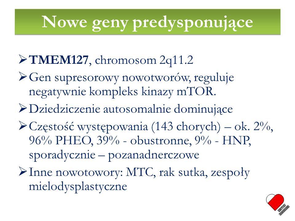 Nowe geny predysponujące