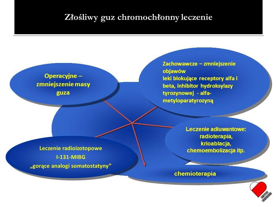 INSTYTUT KARDIOLOGII Złośliwy guz chromochłonny leczenie