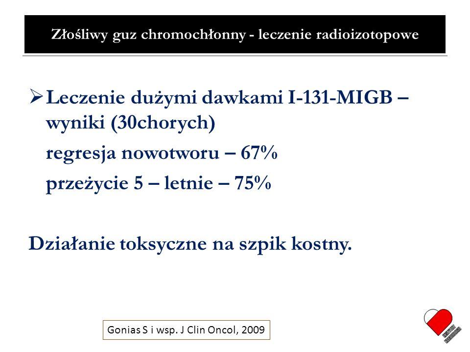 Złośliwy guz chromochłonny - leczenie radioizotopowe