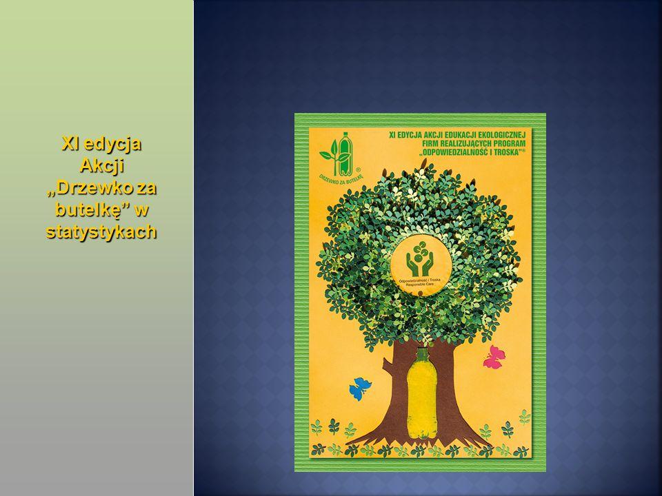"""XI edycja Akcji """"Drzewko za butelkę w statystykach"""