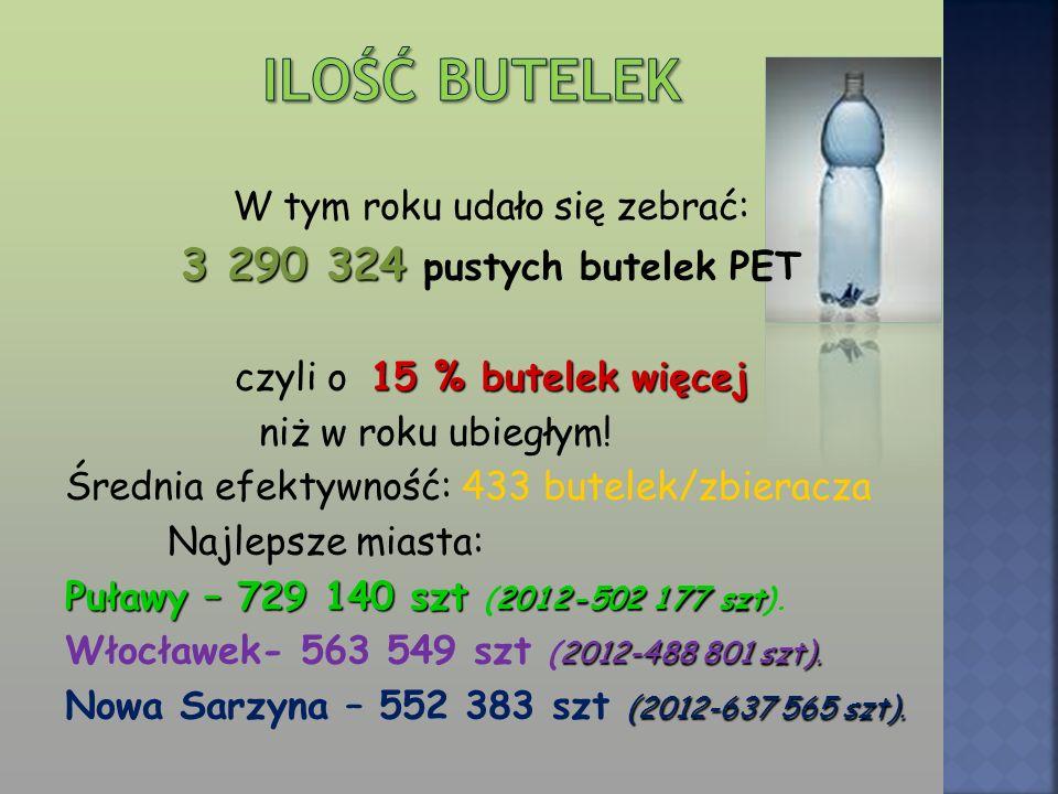 Ilość BUTELEK 3 290 324 pustych butelek PET
