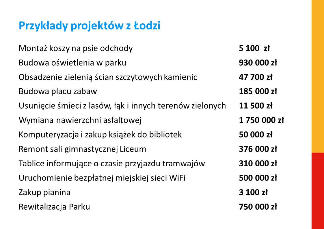 Przykłady projektów z Łodzi