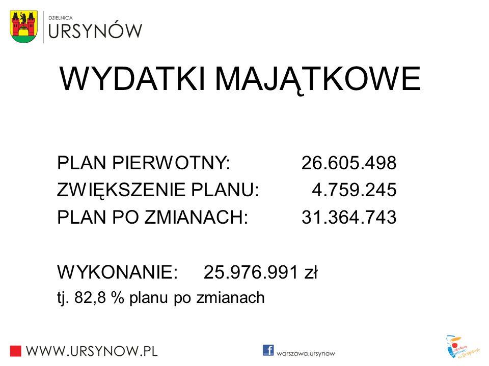 WYDATKI MAJĄTKOWE PLAN PIERWOTNY: 26.605.498