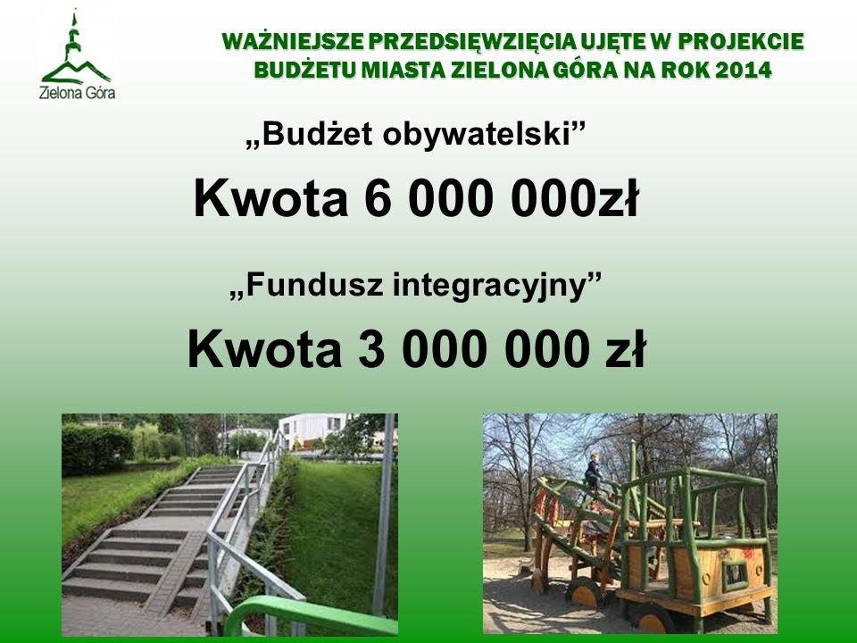 """""""Fundusz integracyjny"""