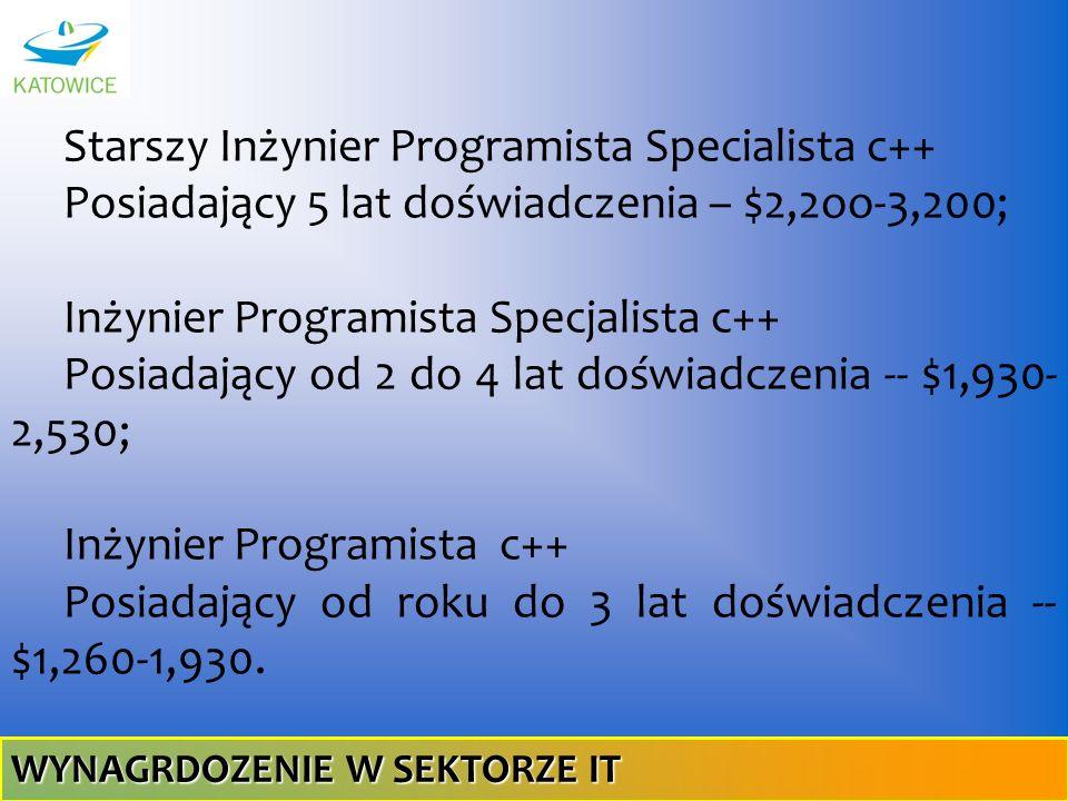 Starszy Inżynier Programista Specialista c++