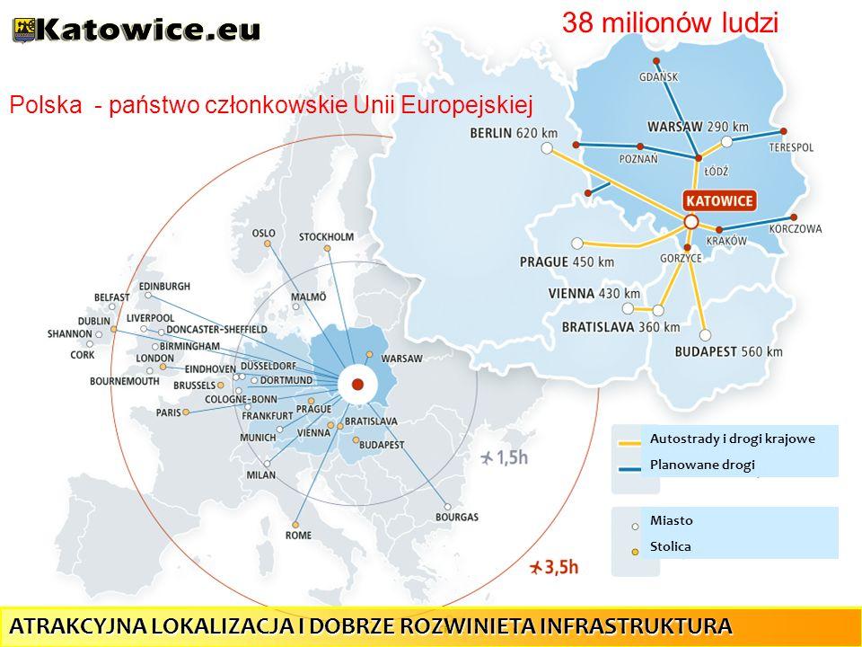 38 milionów ludzi Polska - państwo członkowskie Unii Europejskiej