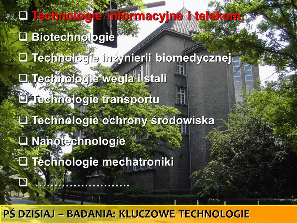 Technologie informacyjne i telekom. Biotechnologie