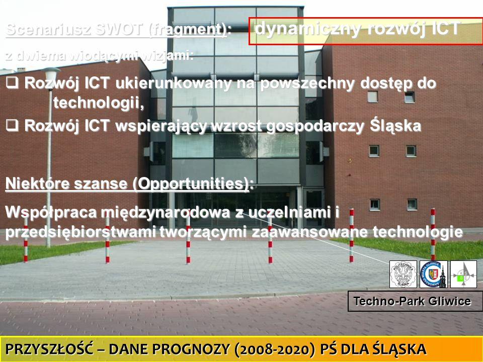 Scenariusz SWOT (fragment): dynamiczny rozwój ICT