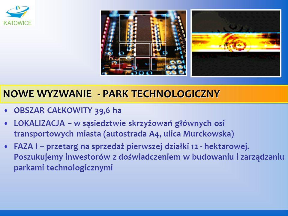 NOWE WYZWANIE - PARK TECHNOLOGICZNY