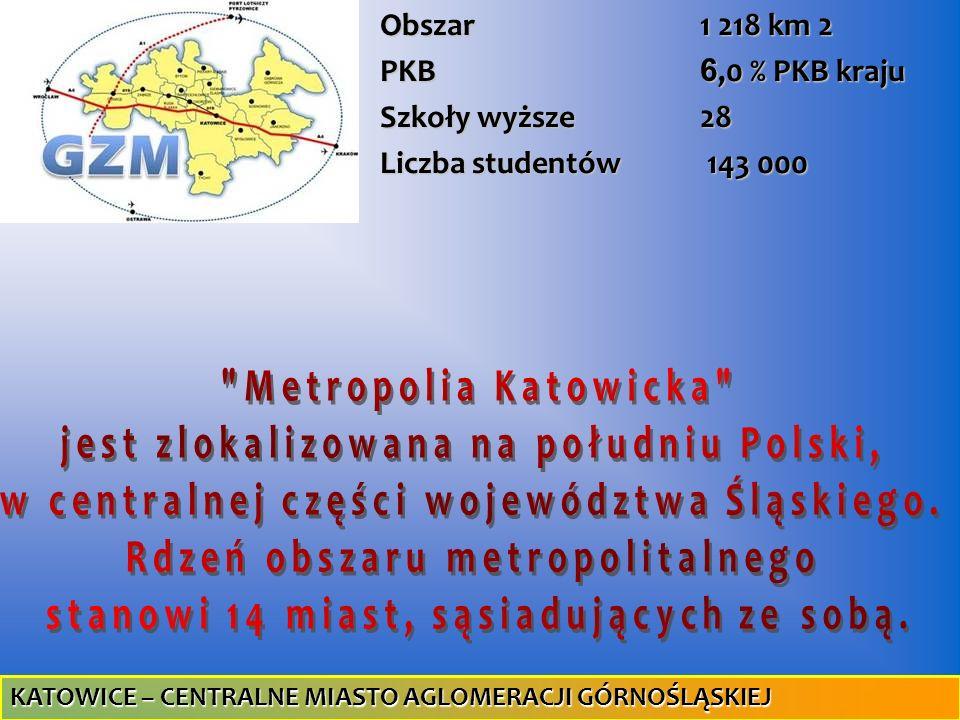 Obszar 1 218 km 2 PKB 6,0 % PKB kraju Szkoły wyższe 28