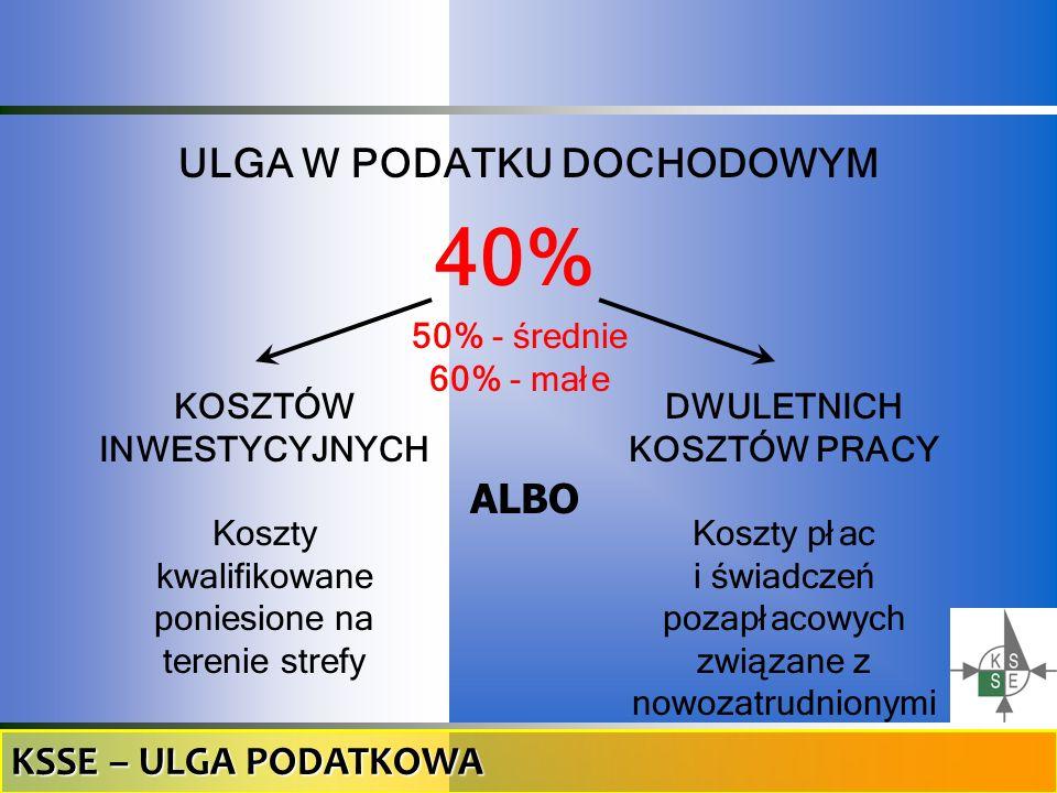 40% ULGA W PODATKU DOCHODOWYM ALBO KSSE – ULGA PODATKOWA 50% - średnie