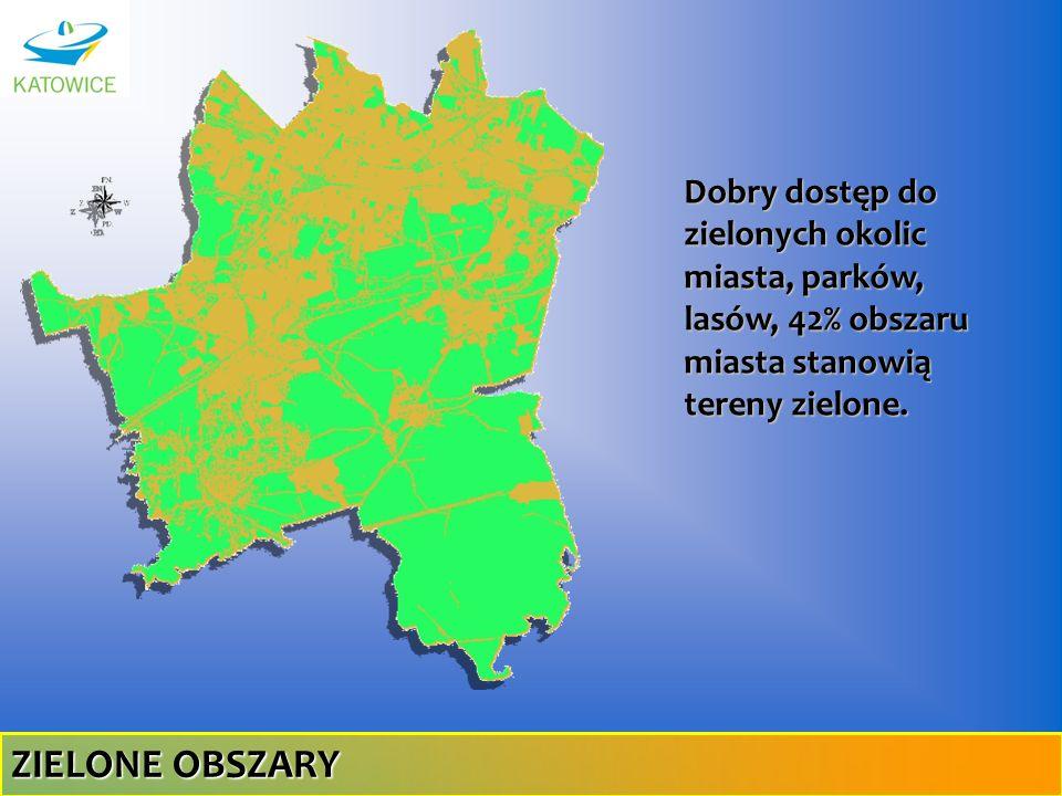 Dobry dostęp do zielonych okolic miasta, parków, lasów, 42% obszaru miasta stanowią tereny zielone.