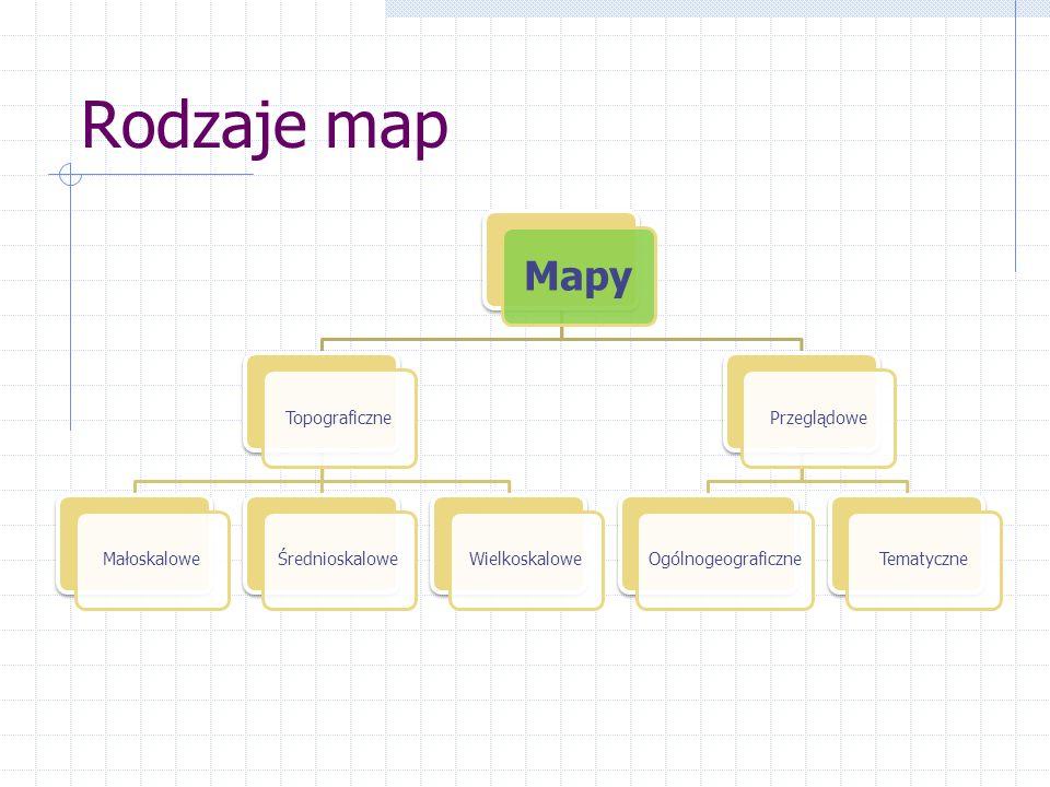 Rodzaje map Mapy Topograficzne Małoskalowe Średnioskalowe