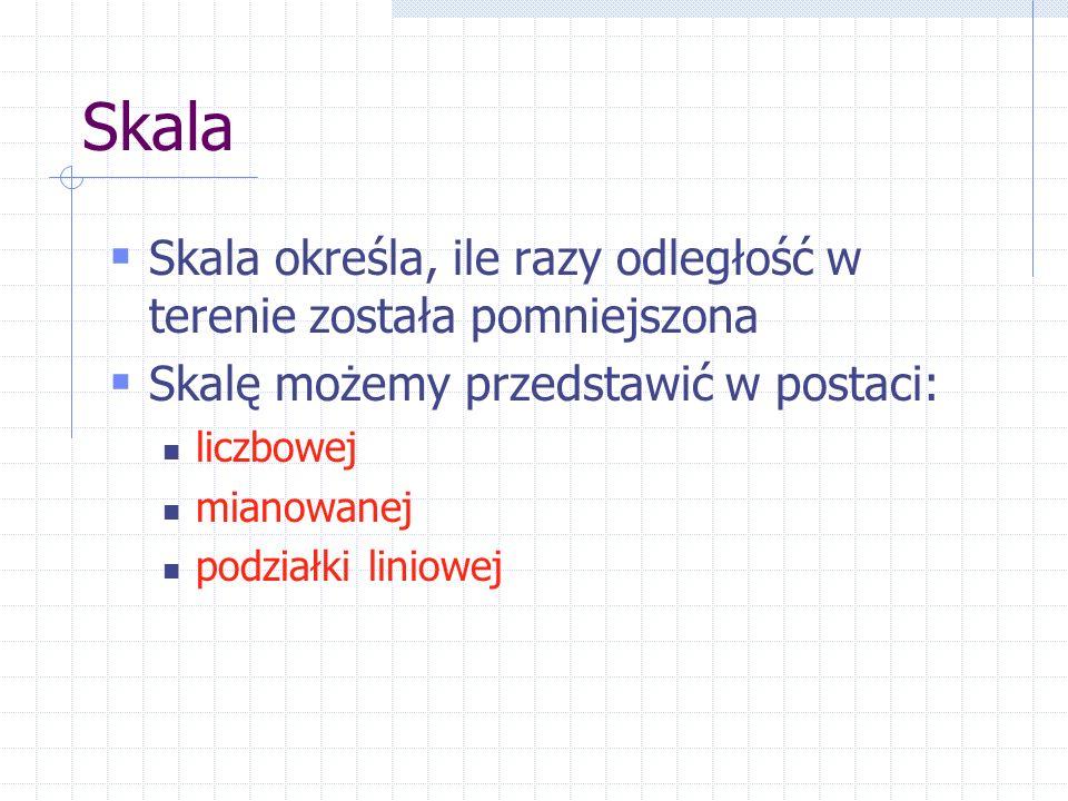 Skala Skala określa, ile razy odległość w terenie została pomniejszona