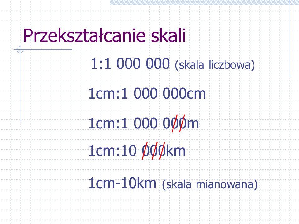 Przekształcanie skali
