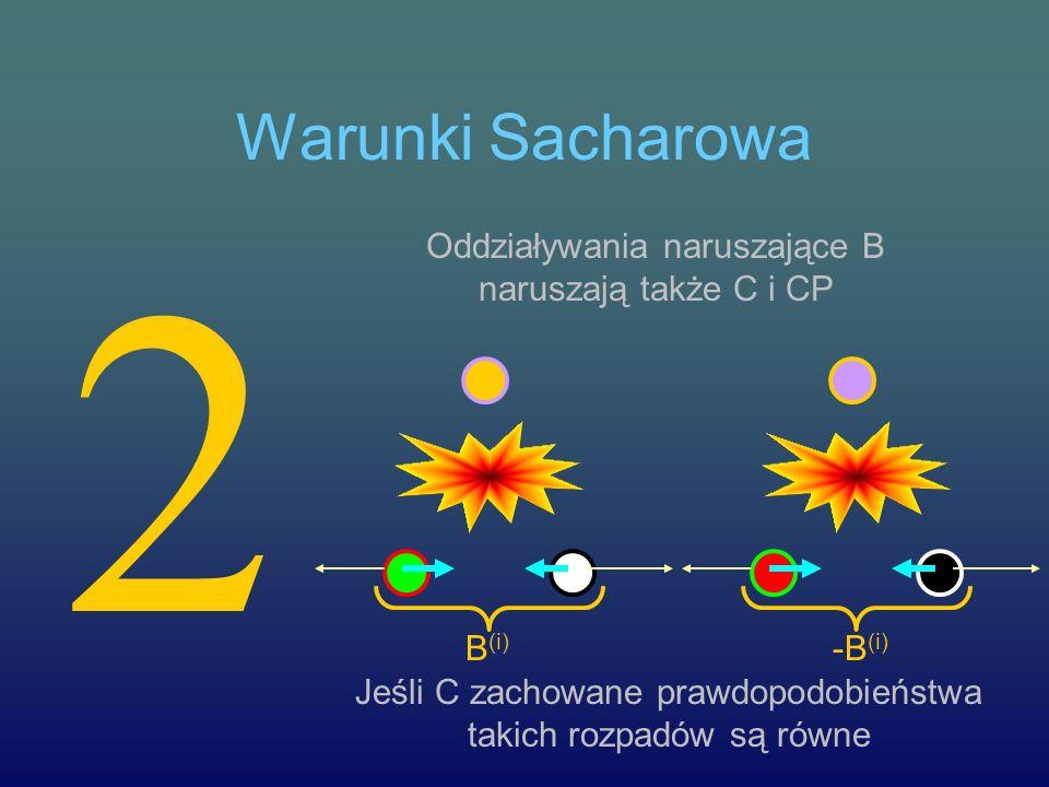 2 Warunki Sacharowa Oddziaływania naruszające B naruszają także C i CP
