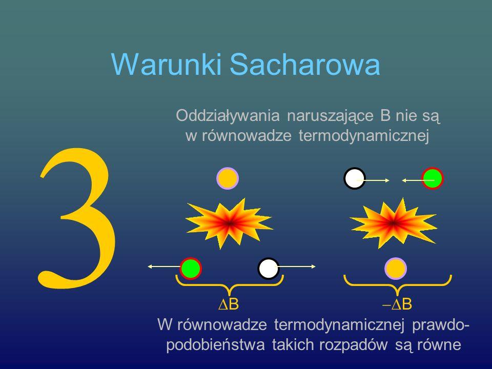 Oddziaływania naruszające B nie są w równowadze termodynamicznej