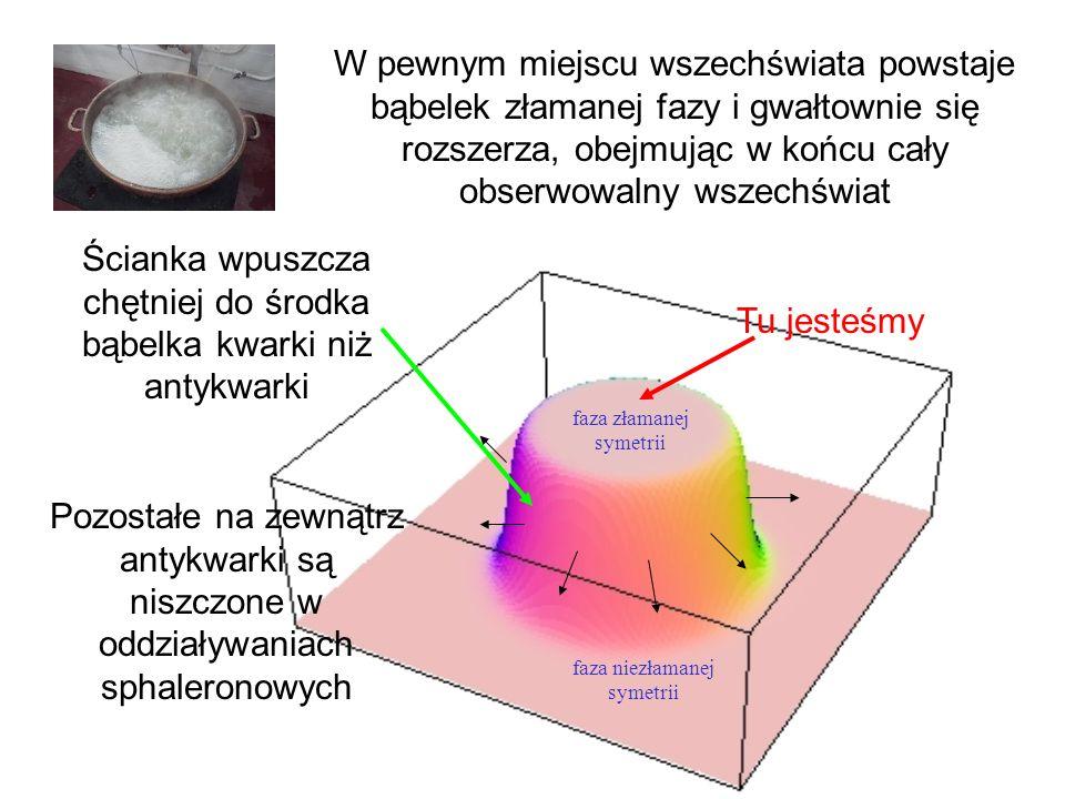 Ścianka wpuszcza chętniej do środka bąbelka kwarki niż antykwarki