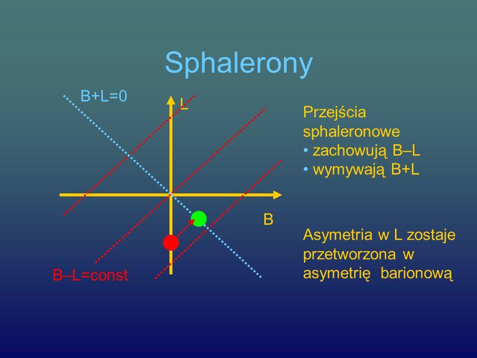 Sphalerony B. L. B+L=0. B–L=const. Przejścia sphaleronowe • zachowują B–L • wymywają B+L.