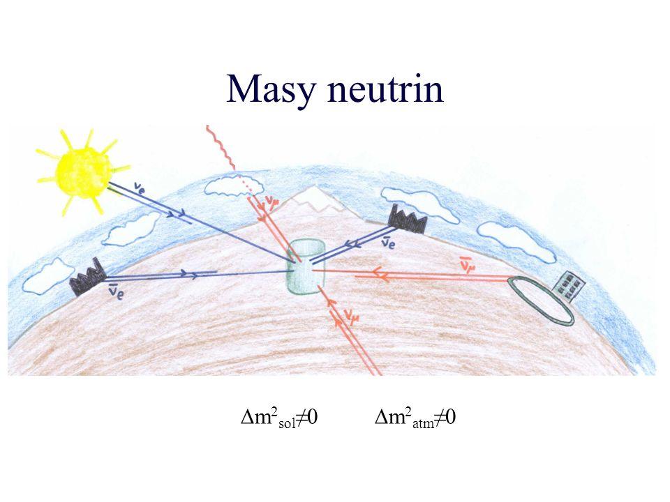 Masy neutrin m2sol≠0 m2atm≠0