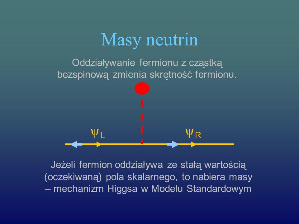 Masy neutrin Oddziaływanie fermionu z cząstką bezspinową zmienia skrętność fermionu. L. R.
