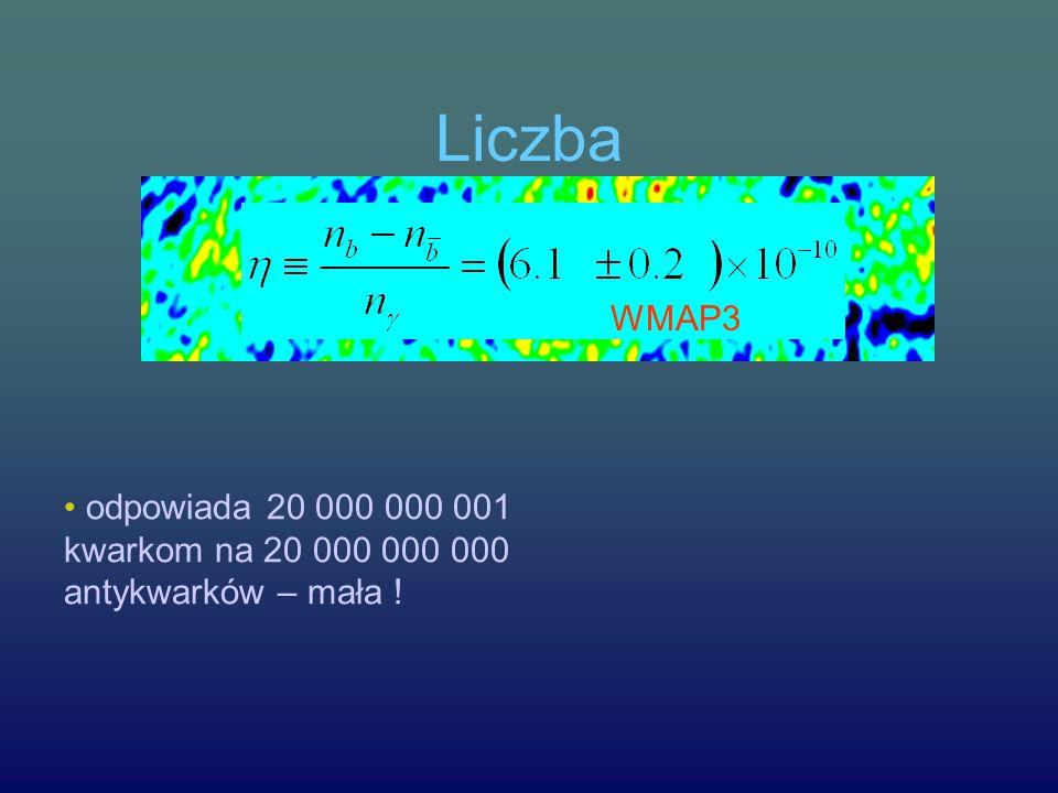 Liczba WMAP3 • odpowiada 20 000 000 001 kwarkom na 20 000 000 000 antykwarków – mała !