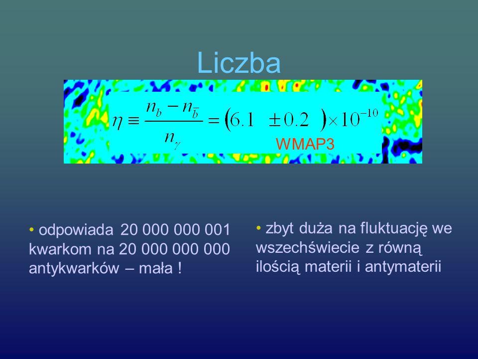 Liczba WMAP3. • odpowiada 20 000 000 001 kwarkom na 20 000 000 000 antykwarków – mała !