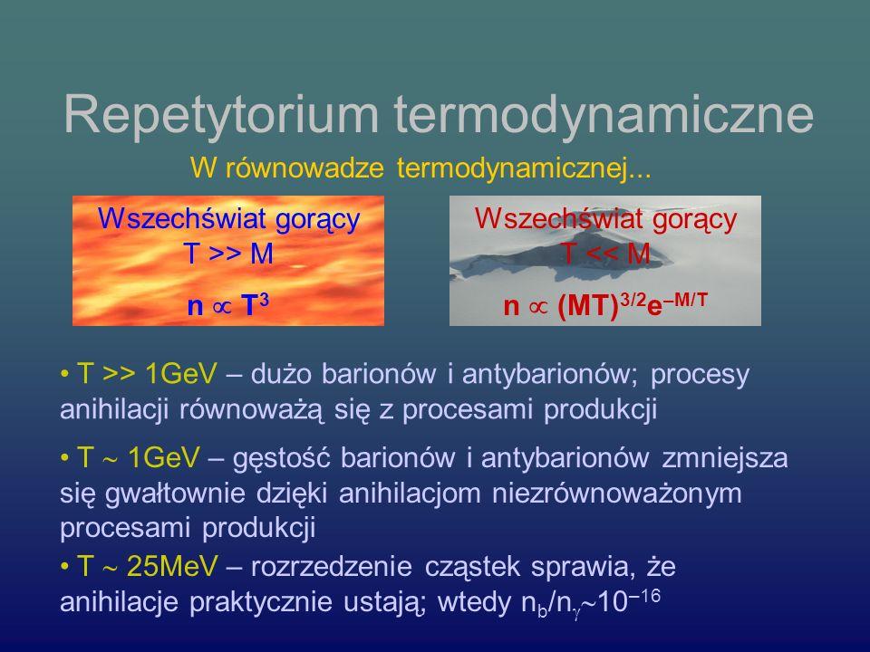 Repetytorium termodynamiczne