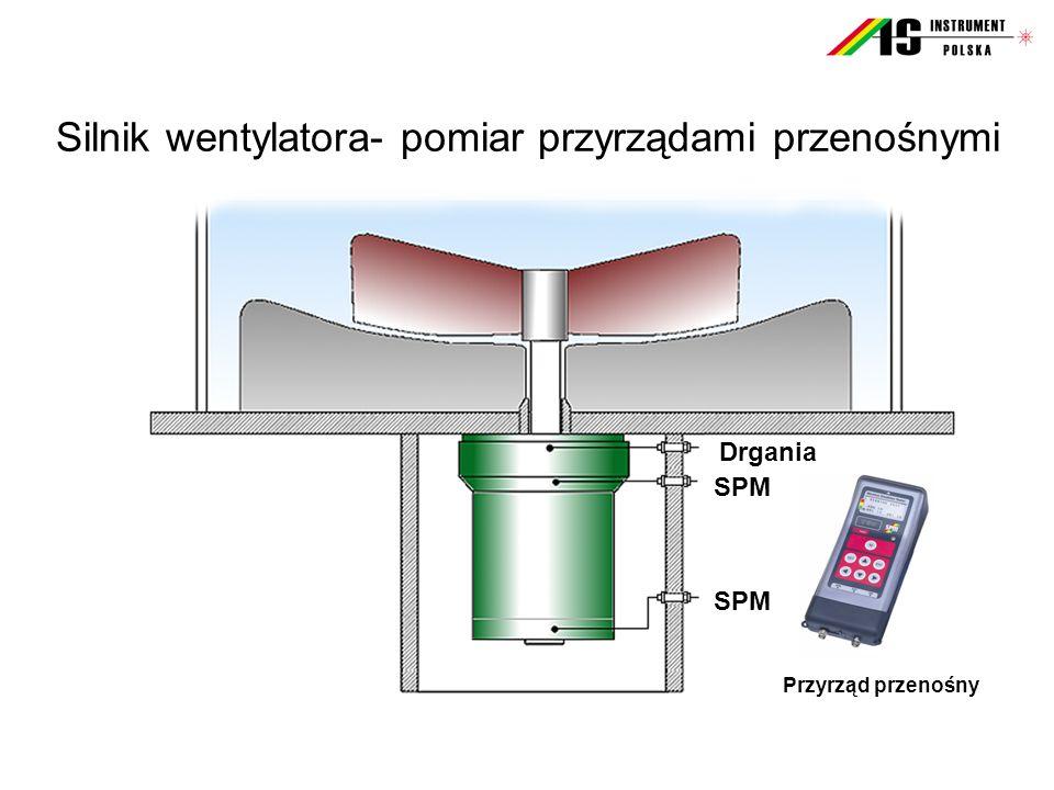 Silnik wentylatora- pomiar przyrządami przenośnymi