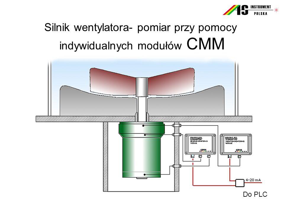 Silnik wentylatora- pomiar przy pomocy indywidualnych modułów CMM