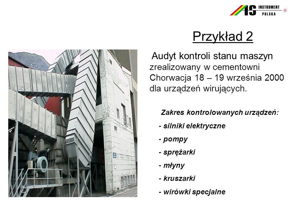 Przykład 2 Audyt kontroli stanu maszyn. zrealizowany w cementowni Chorwacja 18 – 19 września 2000 dla urządzeń wirujących.