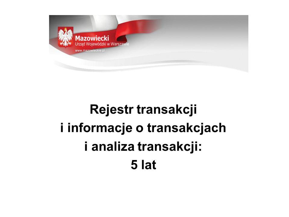 i informacje o transakcjach