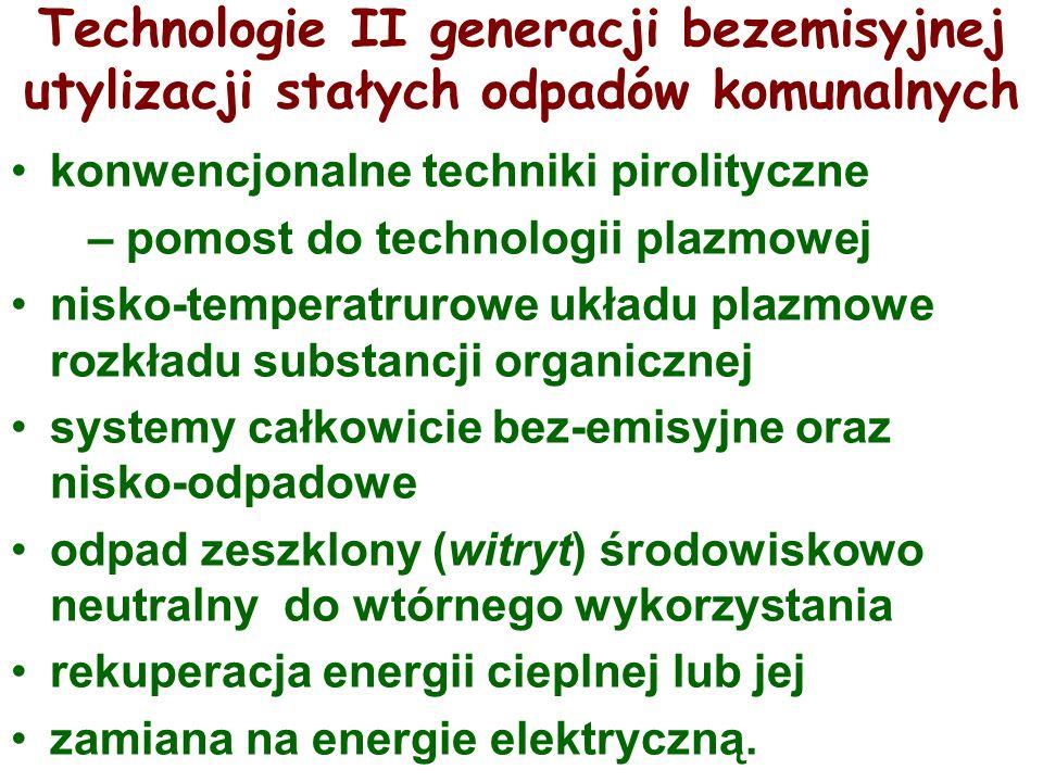 Technologie II generacji bezemisyjnej utylizacji stałych odpadów komunalnych
