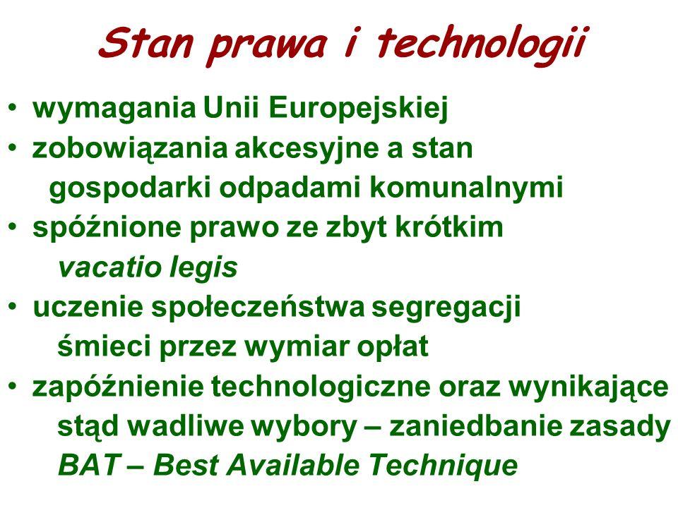 Stan prawa i technologii