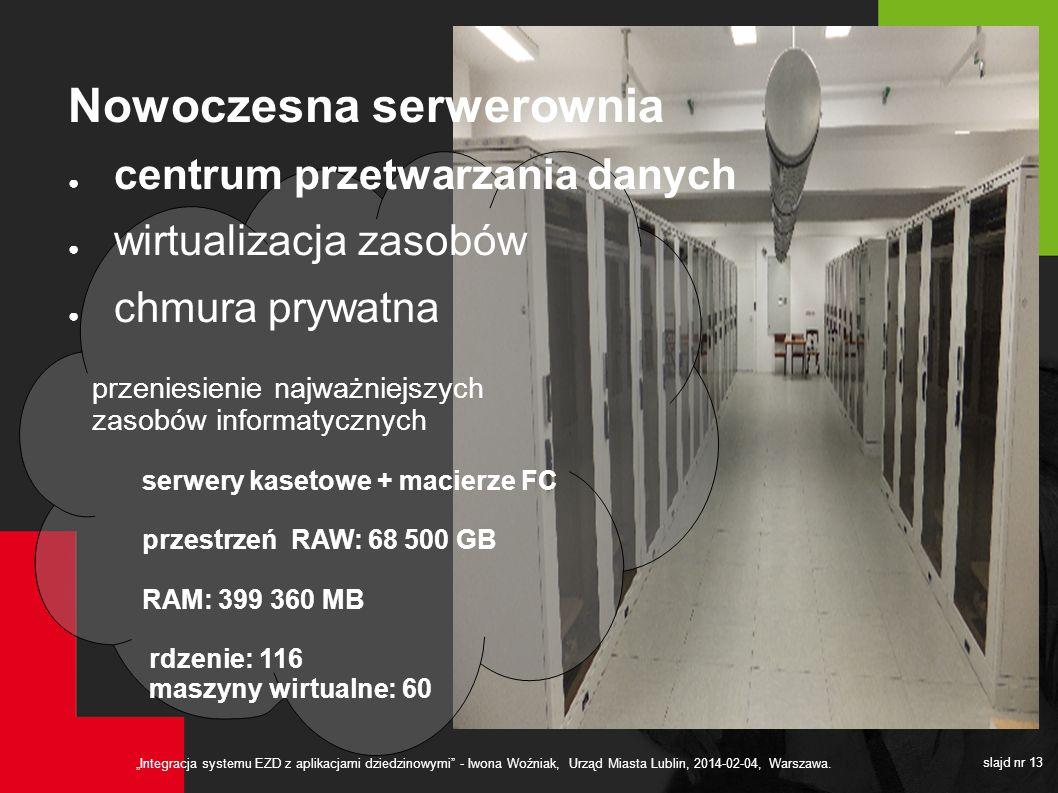 Nowoczesna serwerownia