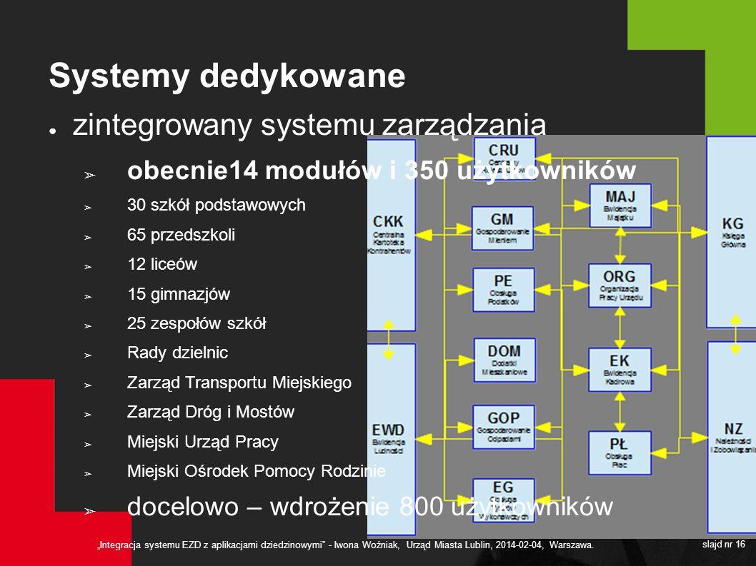 Systemy dedykowane zintegrowany systemu zarządzania