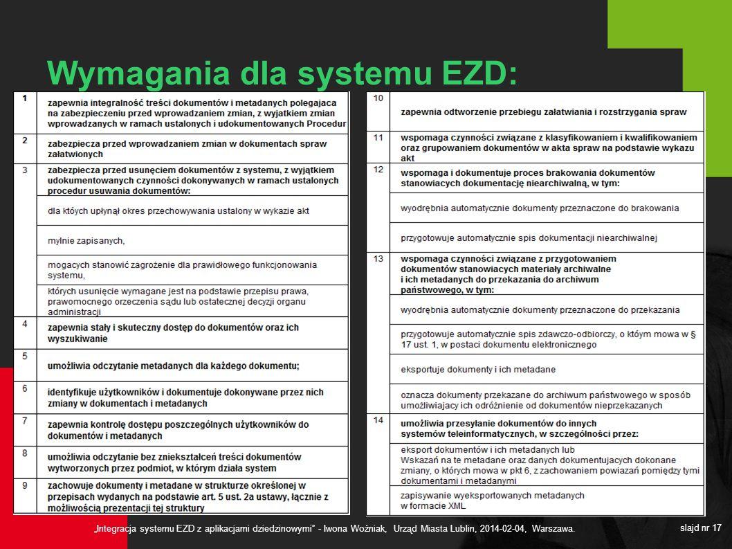 Wymagania dla systemu EZD: