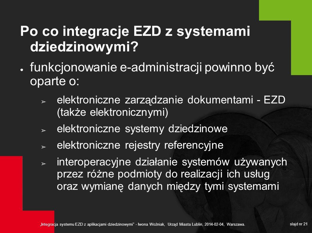 Po co integracje EZD z systemami dziedzinowymi