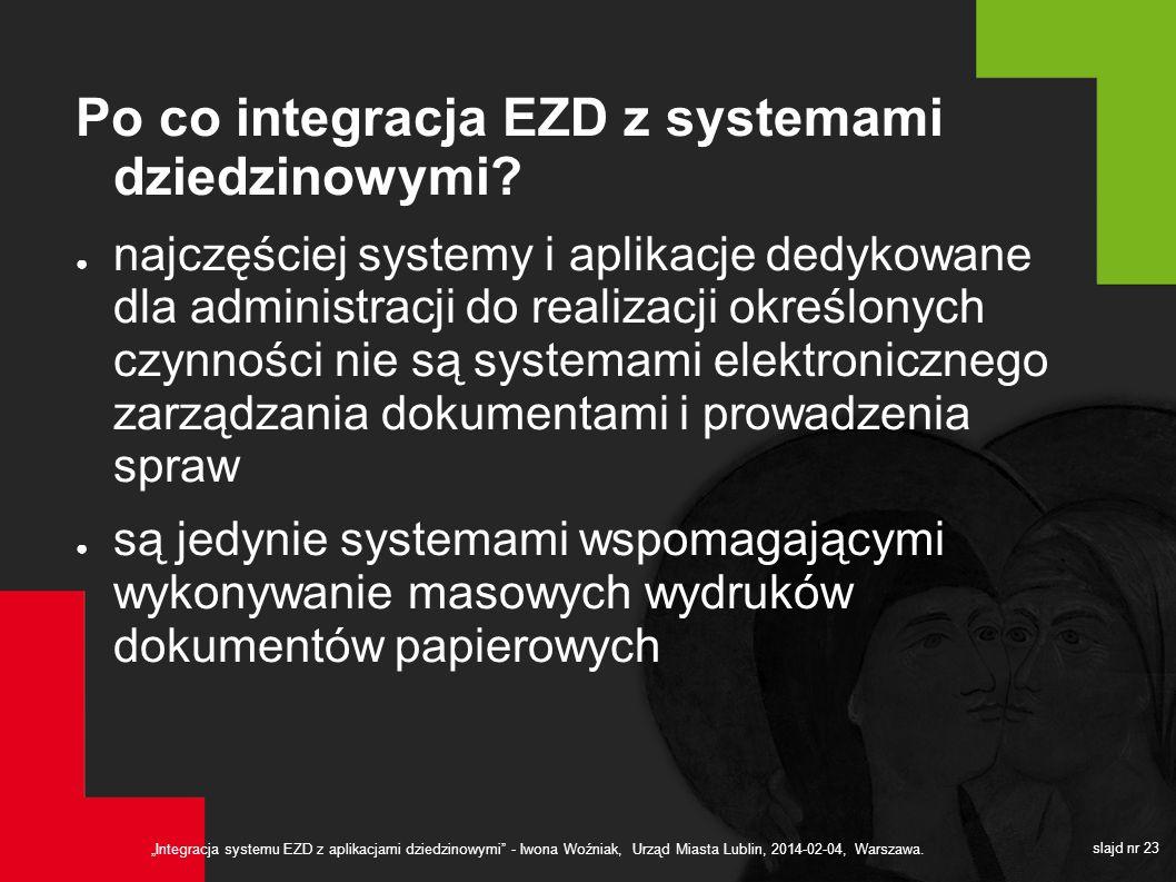 Po co integracja EZD z systemami dziedzinowymi