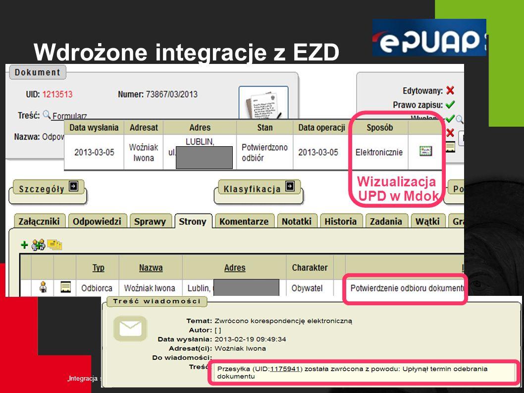 Wizualizacja UPD w Mdok